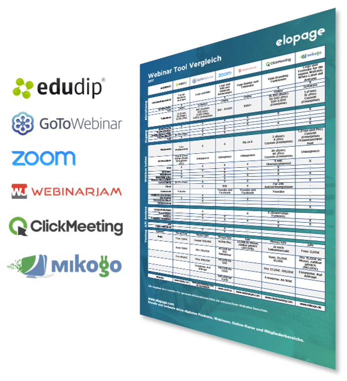 webinar_tool_vergleich_elopage.jpg