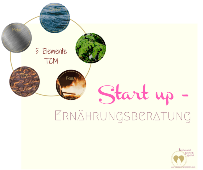 Start_up_-_Ernaehrungsberatung.png
