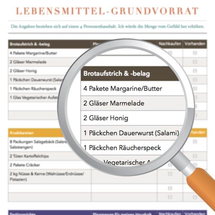 Charmant Lebensmittelsicherheit Manuelle Vorlage Bilder - Entry ...