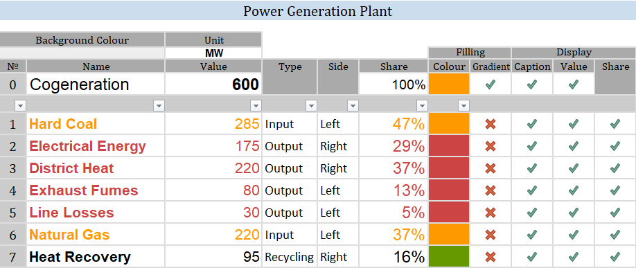 Excel Tool For Generating A Sankey Diagram Reimusnet Elopage