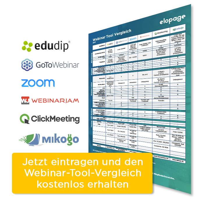 Webinar Tool Vergleich - Was musst du wissen?